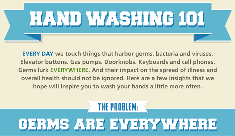 Wash Your Hands to Fight Illness and Bacteria! [Infographic]